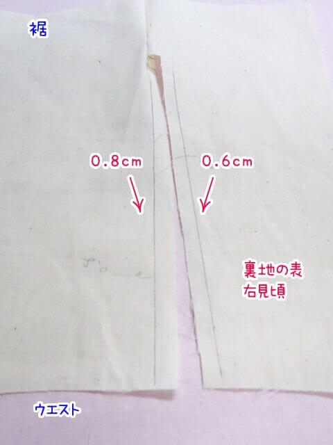 ファスナー付け位置に線を引く